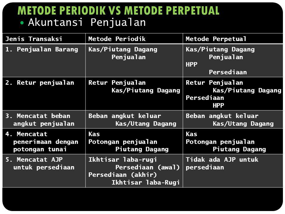 METODE PERIODIK VS METODE PERPETUAL Akuntansi Penjualan Jenis TransaksiMetode PeriodikMetode Perpetual 1. Penjualan BarangKas/Piutang Dagang Penjualan