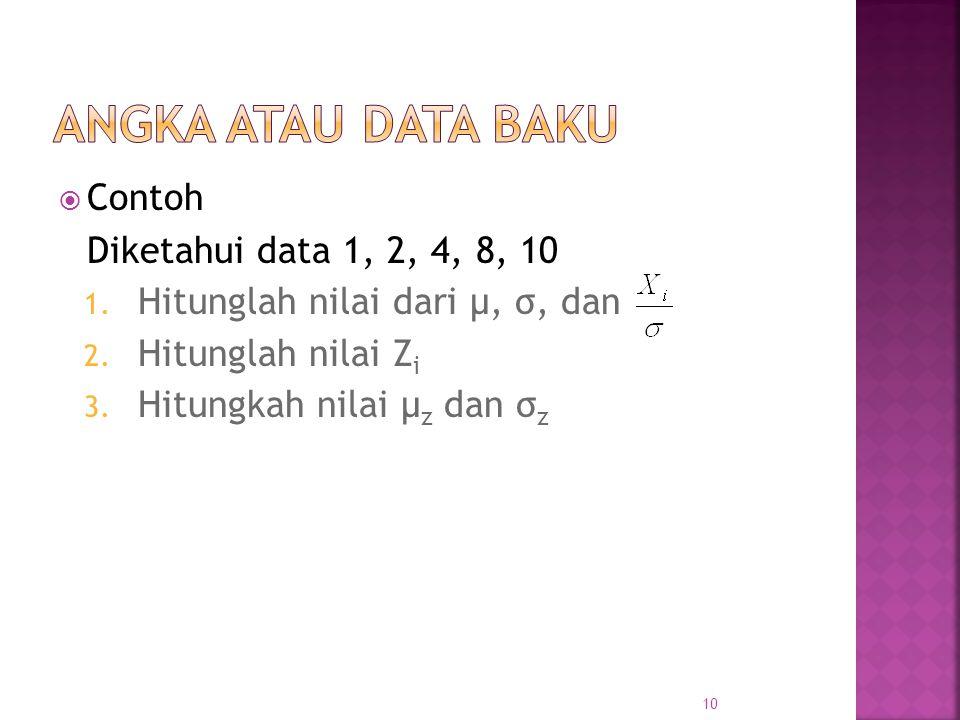  Contoh Diketahui data 1, 2, 4, 8, 10 1. Hitunglah nilai dari μ, σ, dan 2. Hitunglah nilai Z i 3. Hitungkah nilai μ z dan σ z 10