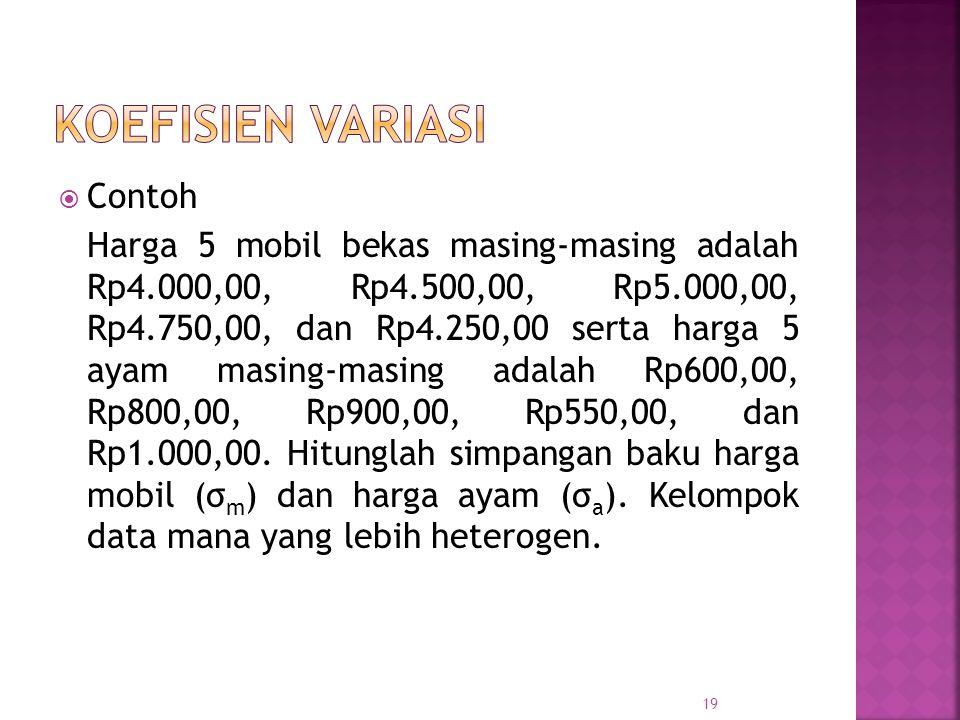  Contoh Harga 5 mobil bekas masing-masing adalah Rp4.000,00, Rp4.500,00, Rp5.000,00, Rp4.750,00, dan Rp4.250,00 serta harga 5 ayam masing-masing adal