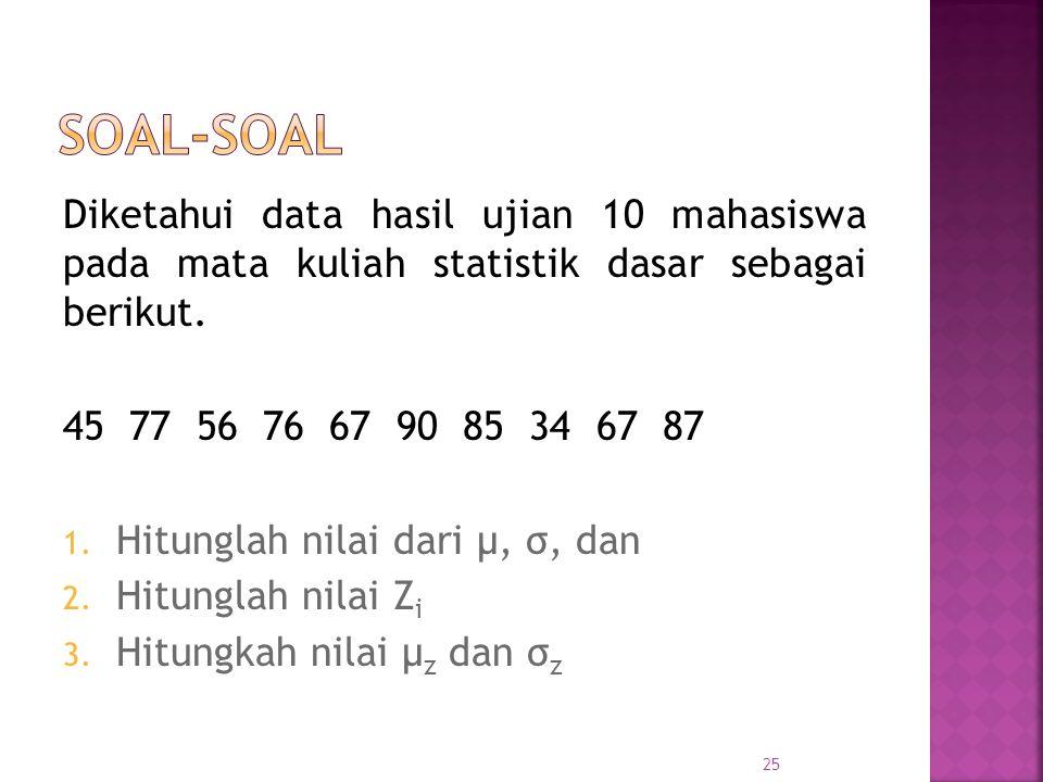 Diketahui data hasil ujian 10 mahasiswa pada mata kuliah statistik dasar sebagai berikut. 45 77 56 76 67 90 85 34 67 87 1. Hitunglah nilai dari μ, σ,