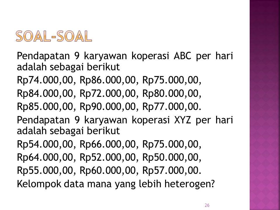 Pendapatan 9 karyawan koperasi ABC per hari adalah sebagai berikut Rp74.000,00, Rp86.000,00, Rp75.000,00, Rp84.000,00, Rp72.000,00, Rp80.000,00, Rp85.