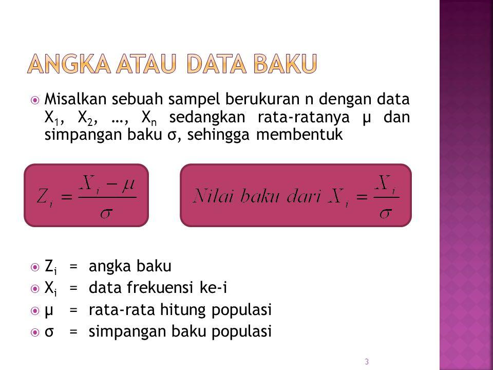  Misalkan sebuah sampel berukuran n dengan data X 1, X 2, …, X n sedangkan rata-ratanya μ dan simpangan baku σ, sehingga membentuk  Z i =angka baku