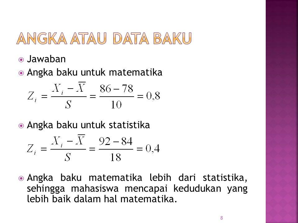  Jika nilai diatas diubah ke dalam angka baku dengan rata-rata 100 dan simpangan baku 20, maka  Dalam sistem ini, tetap unggul dalam matematika 9