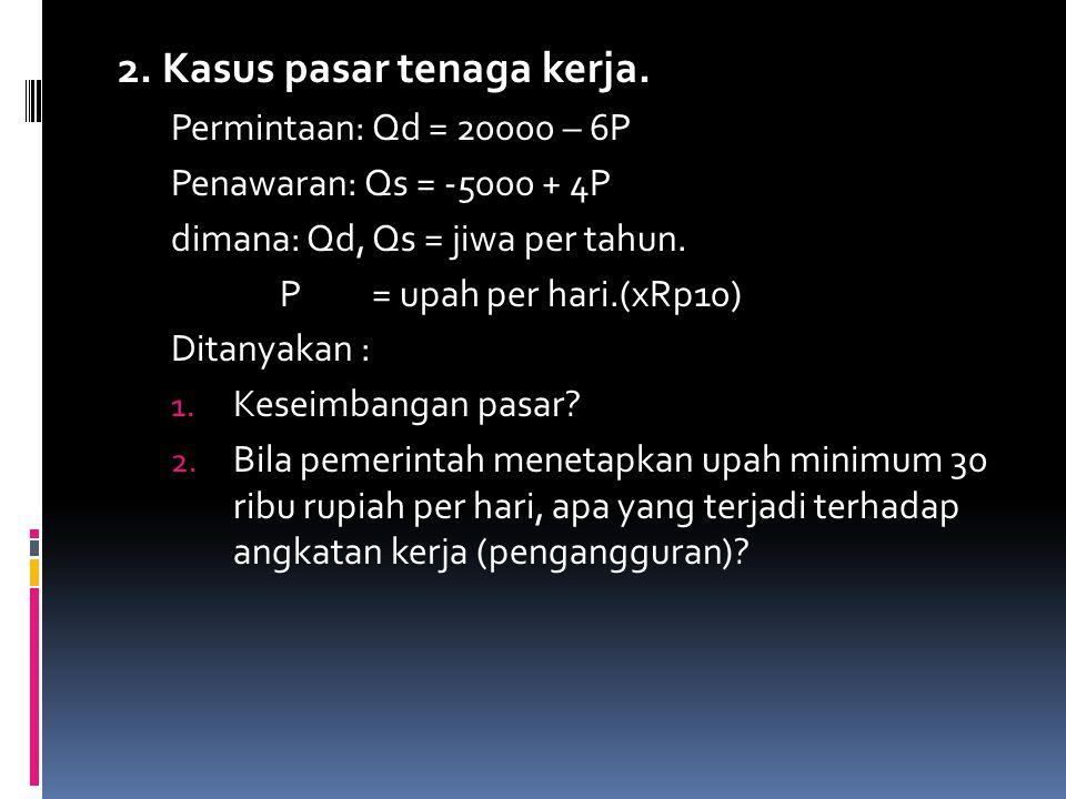 2. Kasus pasar tenaga kerja. Permintaan: Qd = 20000 – 6P Penawaran: Qs = -5000 + 4P dimana: Qd, Qs = jiwa per tahun. P = upah per hari.(xRp10) Ditanya