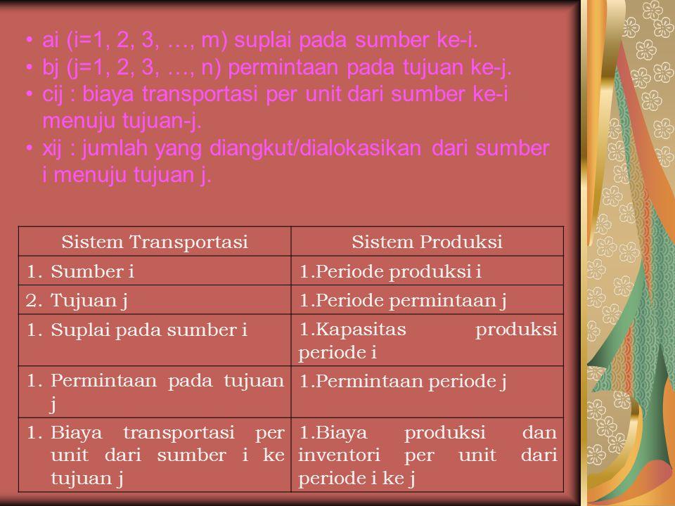 ai (i=1, 2, 3, …, m) suplai pada sumber ke-i. bj (j=1, 2, 3, …, n) permintaan pada tujuan ke-j. cij : biaya transportasi per unit dari sumber ke-i men