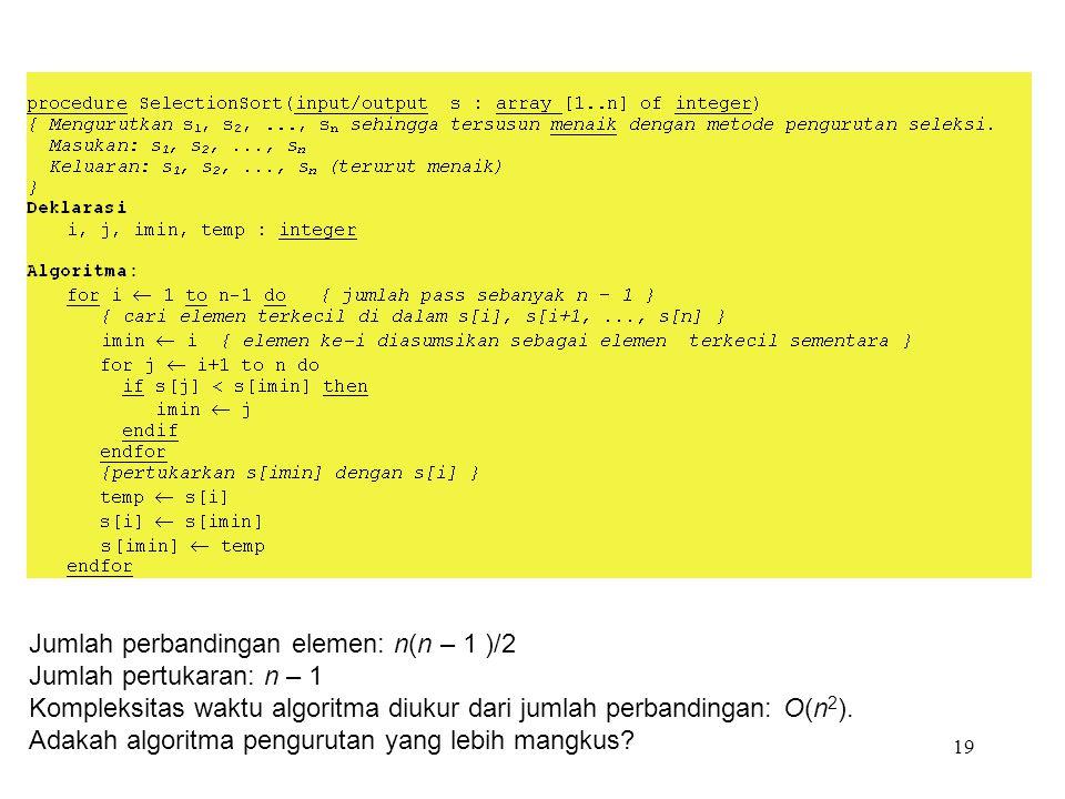 19 Jumlah perbandingan elemen: n(n – 1 )/2 Jumlah pertukaran: n – 1 Kompleksitas waktu algoritma diukur dari jumlah perbandingan: O(n 2 ).