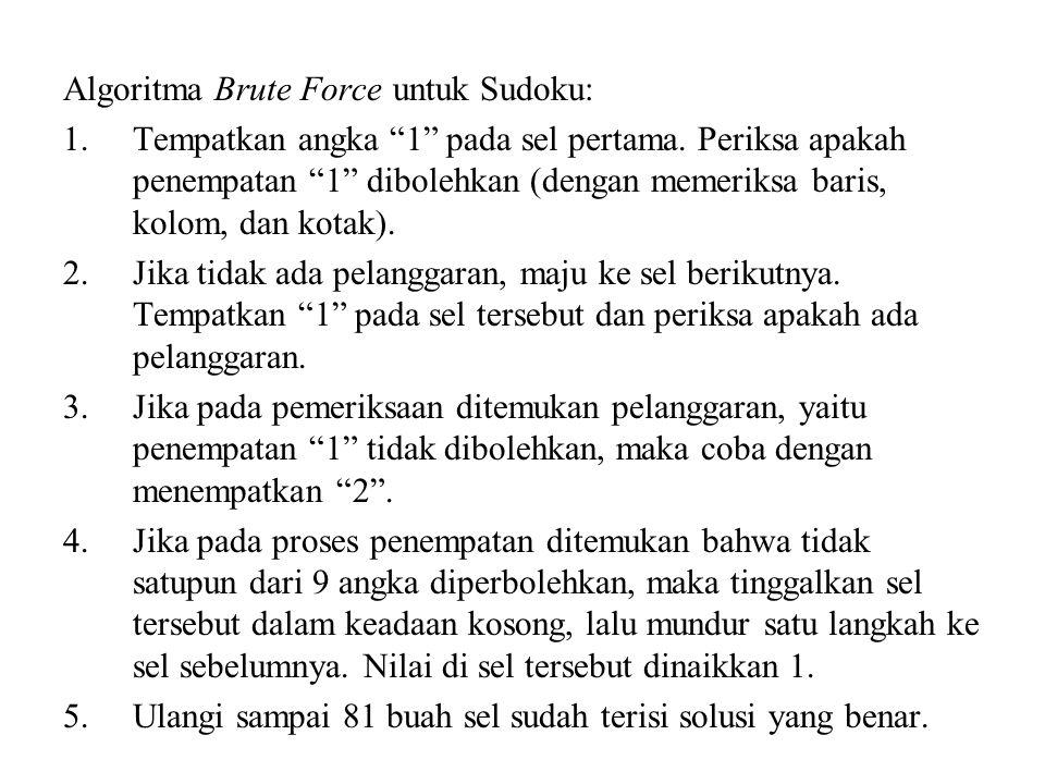 Algoritma Brute Force untuk Sudoku: 1.Tempatkan angka 1 pada sel pertama.