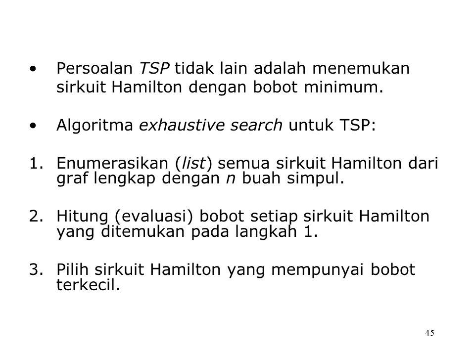 45 Persoalan TSP tidak lain adalah menemukan sirkuit Hamilton dengan bobot minimum.