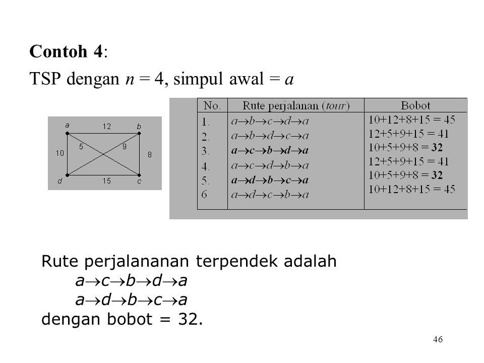 46 Contoh 4: TSP dengan n = 4, simpul awal = a Rute perjalananan terpendek adalah acbda adbca dengan bobot = 32.