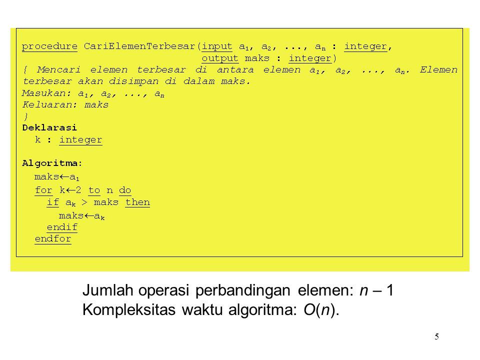 5 Jumlah operasi perbandingan elemen: n – 1 Kompleksitas waktu algoritma: O(n).