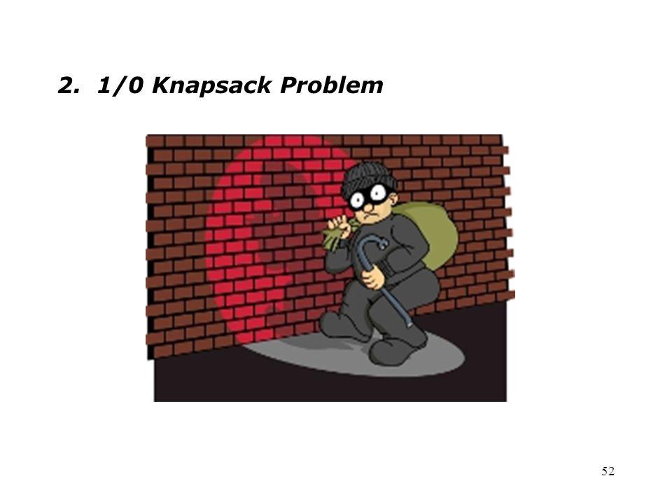 52 2. 1/0 Knapsack Problem