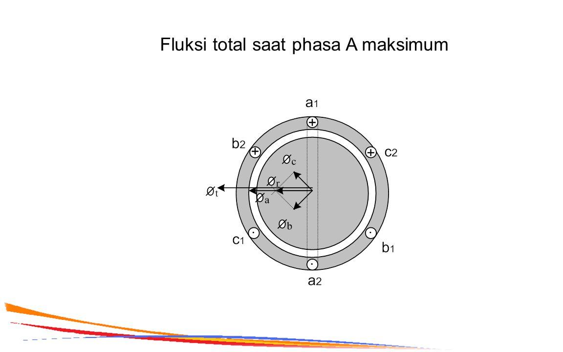 Fluksi total saat phasa A maksimum