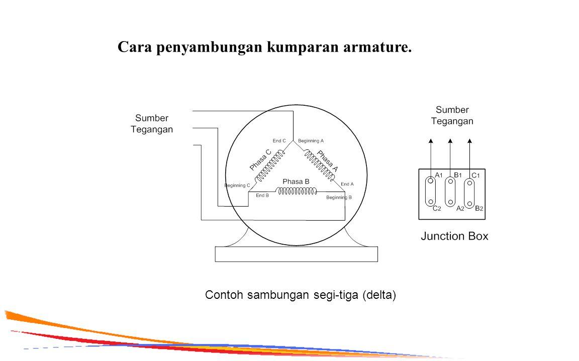Cara penyambungan kumparan armature. Contoh sambungan segi-tiga (delta)