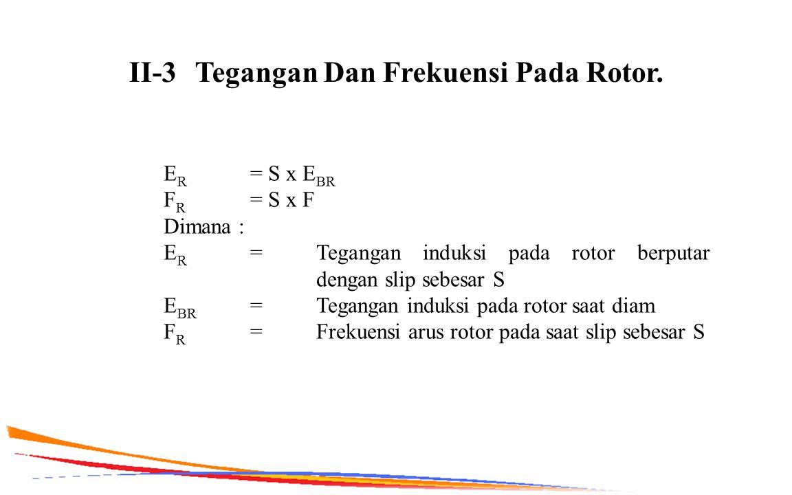 II-3Tegangan Dan Frekuensi Pada Rotor. E R = S x E BR F R = S x F Dimana : E R = Tegangan induksi pada rotor berputar dengan slip sebesar S E BR = Teg