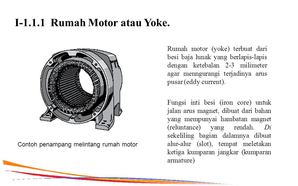 I-1.1.1 Rumah Motor atau Yoke. Rumah motor (yoke) terbuat dari besi baja lunak yang berlapis-lapis dengan ketebalan 2-3 milimeter agar menngurangi te