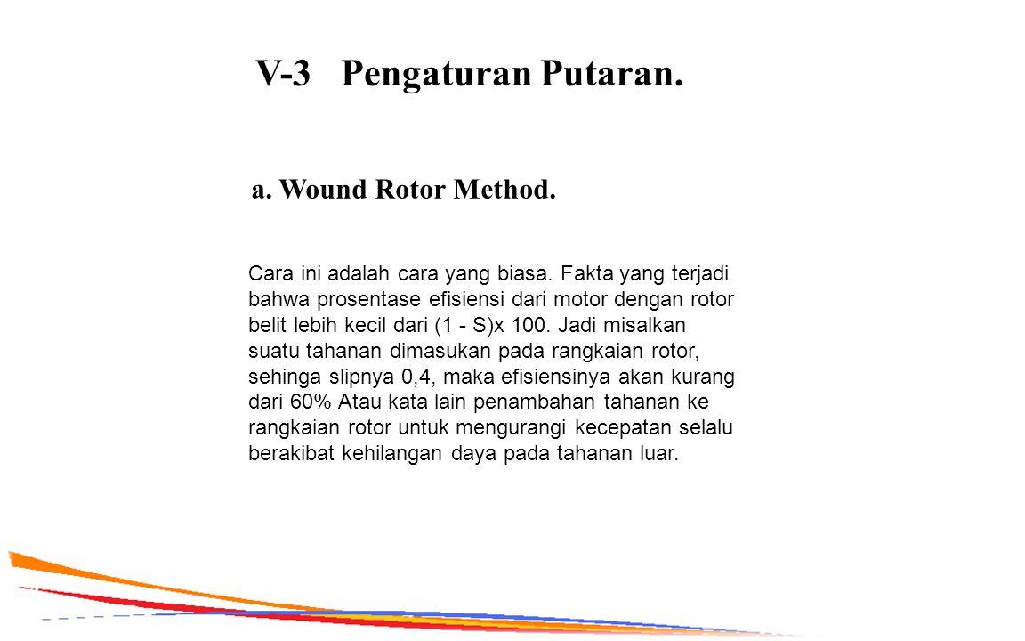 V-3Pengaturan Putaran. a. Wound Rotor Method. Cara ini adalah cara yang biasa. Fakta yang terjadi bahwa prosentase efisiensi dari motor dengan rotor b