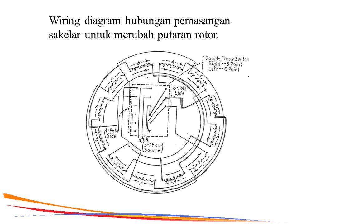 Wiring diagram hubungan pemasangan sakelar untuk merubah putaran rotor.