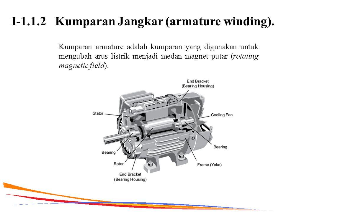 I-1.2 Rotor Rotor adalah bagian motor yang bergerak, berguna untuk merubah daya listrik induksi menjadi daya mekanik (berupa putaran).