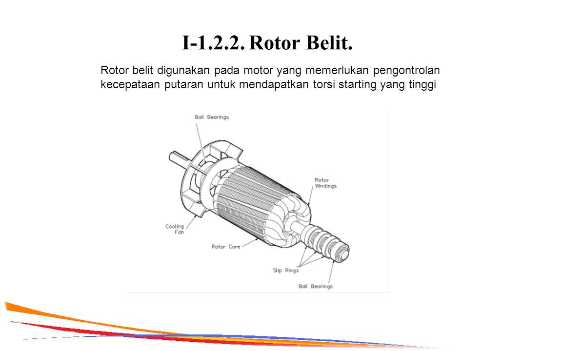 I-1.2.2. Rotor Belit. Rotor belit digunakan pada motor yang memerlukan pengontrolan kecepataan putaran untuk mendapatkan torsi starting yang tinggi