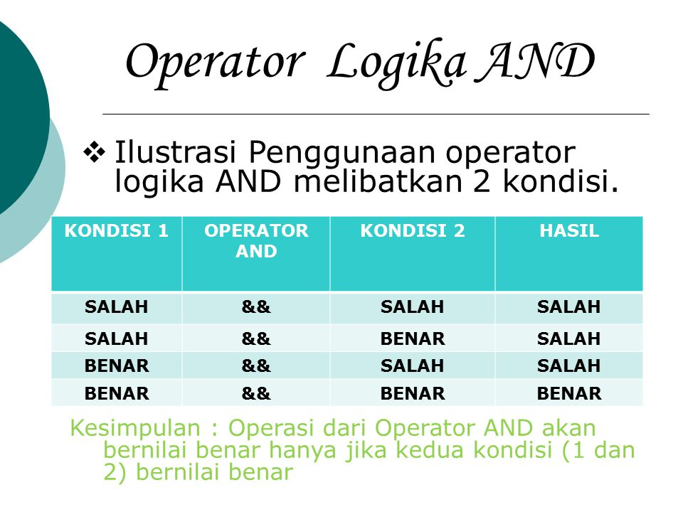 Operator Logika AND  Ilustrasi Penggunaan operator logika AND melibatkan 2 kondisi. KONDISI 1OPERATOR AND KONDISI 2HASIL SALAH&&SALAH &&BENARSALAH BE