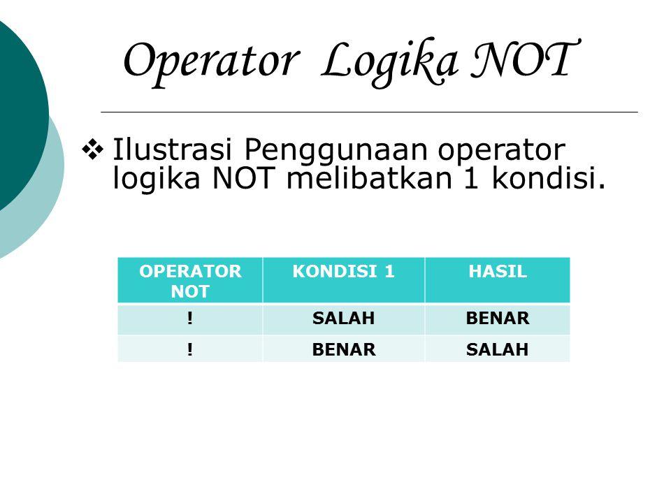 Operator Logika NOT  Ilustrasi Penggunaan operator logika NOT melibatkan 1 kondisi. OPERATOR NOT KONDISI 1HASIL !SALAHBENAR ! SALAH