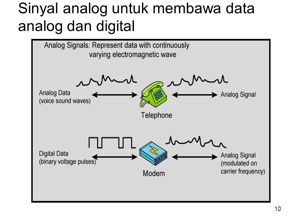 Sinyal analog untuk membawa data analog dan digital 10