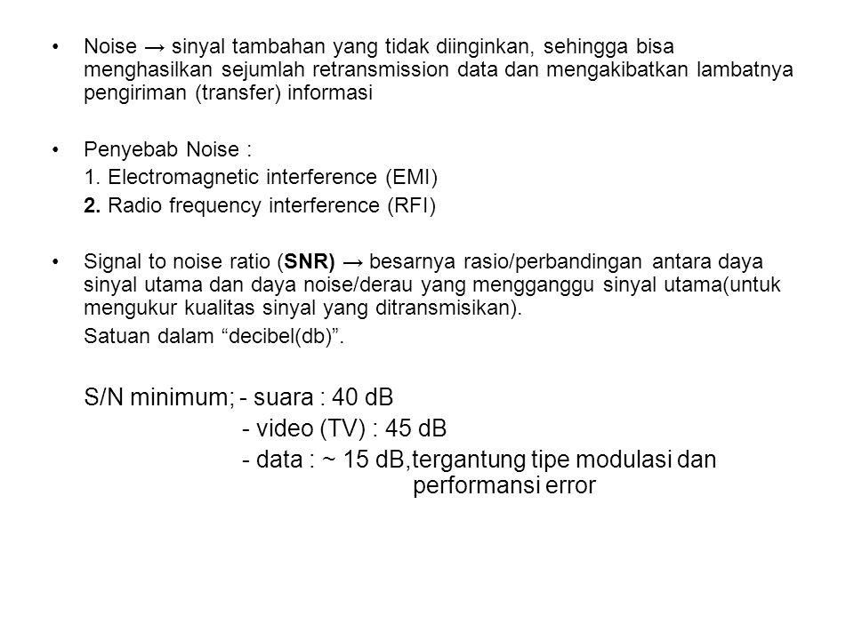 Noise → sinyal tambahan yang tidak diinginkan, sehingga bisa menghasilkan sejumlah retransmission data dan mengakibatkan lambatnya pengiriman (transfe