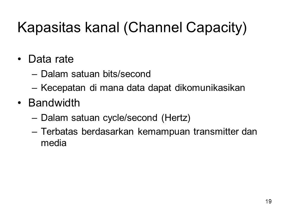Kapasitas kanal (Channel Capacity) 19 Data rate –Dalam satuan bits/second –Kecepatan di mana data dapat dikomunikasikan Bandwidth –Dalam satuan cycle/