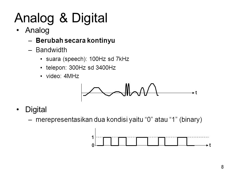 Analog & Digital 8 Analog –Berubah secara kontinyu –Bandwidth suara (speech): 100Hz sd 7kHz telepon: 300Hz sd 3400Hz video: 4MHz Digital –merepresenta