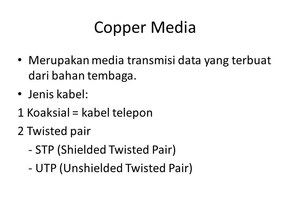 Copper Media Merupakan media transmisi data yang terbuat dari bahan tembaga. Jenis kabel: 1 Koaksial = kabel telepon 2 Twisted pair - STP (Shielded Tw