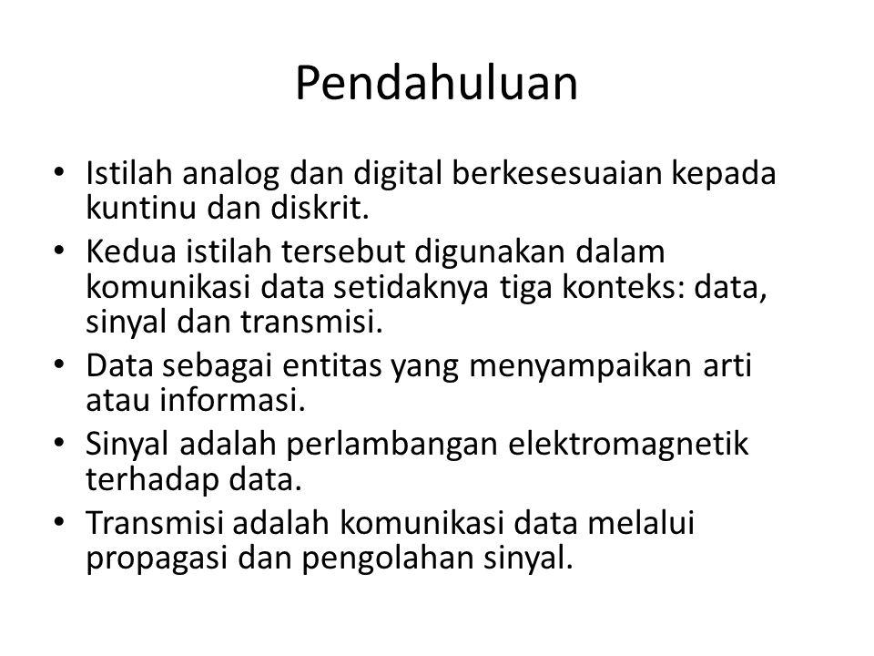 Pendahuluan Istilah analog dan digital berkesesuaian kepada kuntinu dan diskrit. Kedua istilah tersebut digunakan dalam komunikasi data setidaknya tig