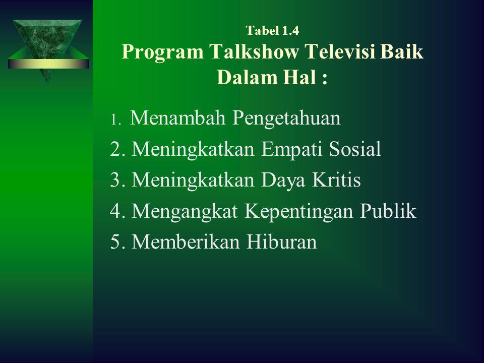 Tabel 1.4 Program Talkshow Televisi Baik Dalam Hal : 1.