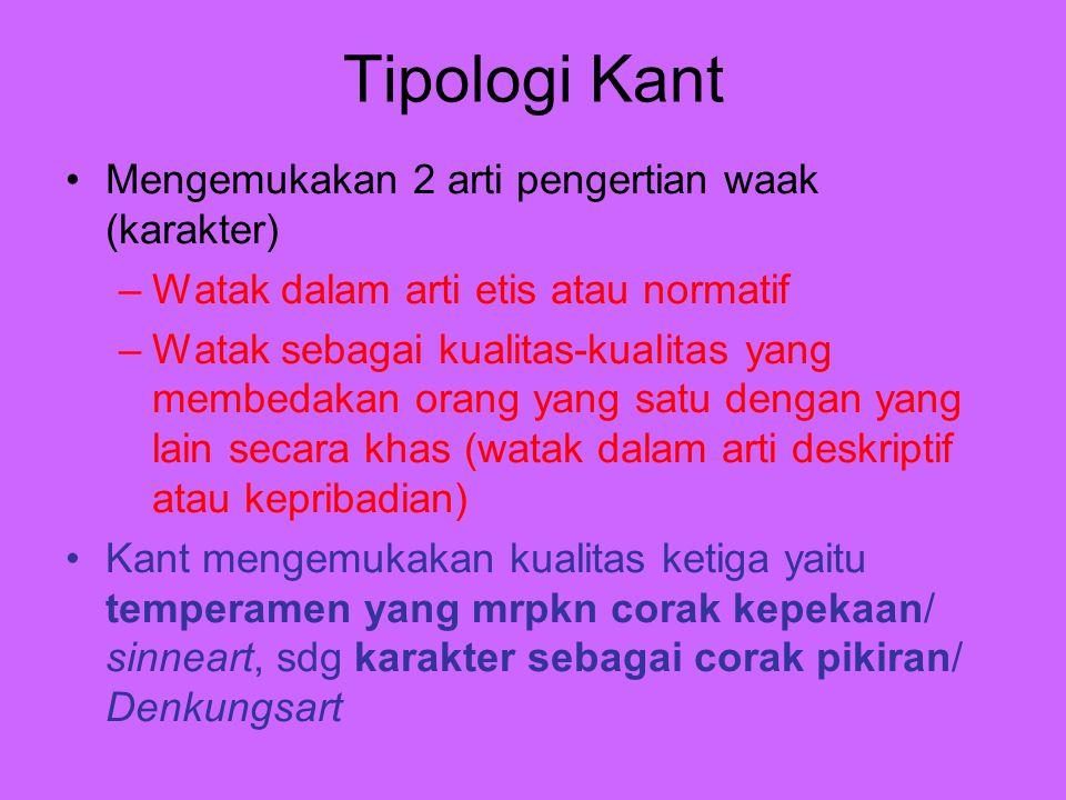 Tipologi Kant Mengemukakan 2 arti pengertian waak (karakter) –Watak dalam arti etis atau normatif –Watak sebagai kualitas-kualitas yang membedakan ora