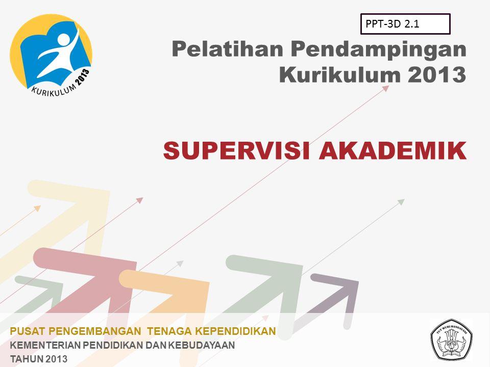 PUSAT PENGEMBANGAN TENAGA KEPENDIDIKAN KEMENTERIAN PENDIDIKAN DAN KEBUDAYAAN TAHUN 2013 SUPERVISI AKADEMIK Pelatihan Pendampingan Kurikulum 2013 PPT-3