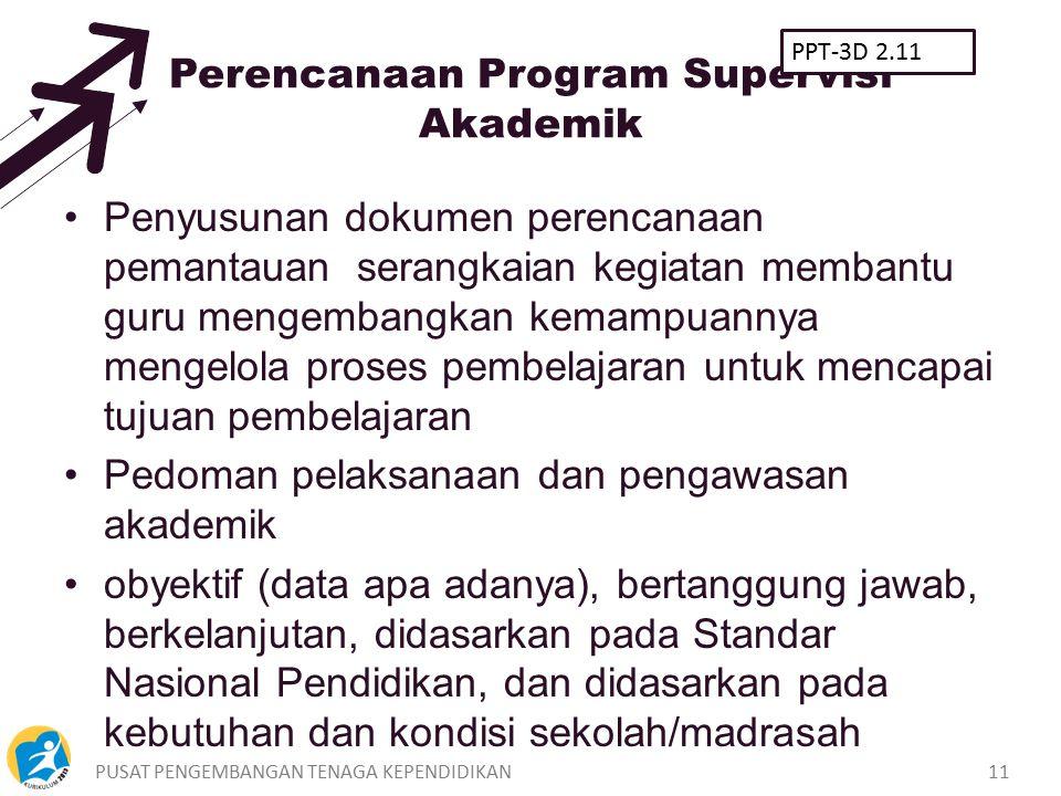 PUSAT PENGEMBANGAN TENAGA KEPENDIDIKAN11 Perencanaan Program Supervisi Akademik Penyusunan dokumen perencanaan pemantauan serangkaian kegiatan membant