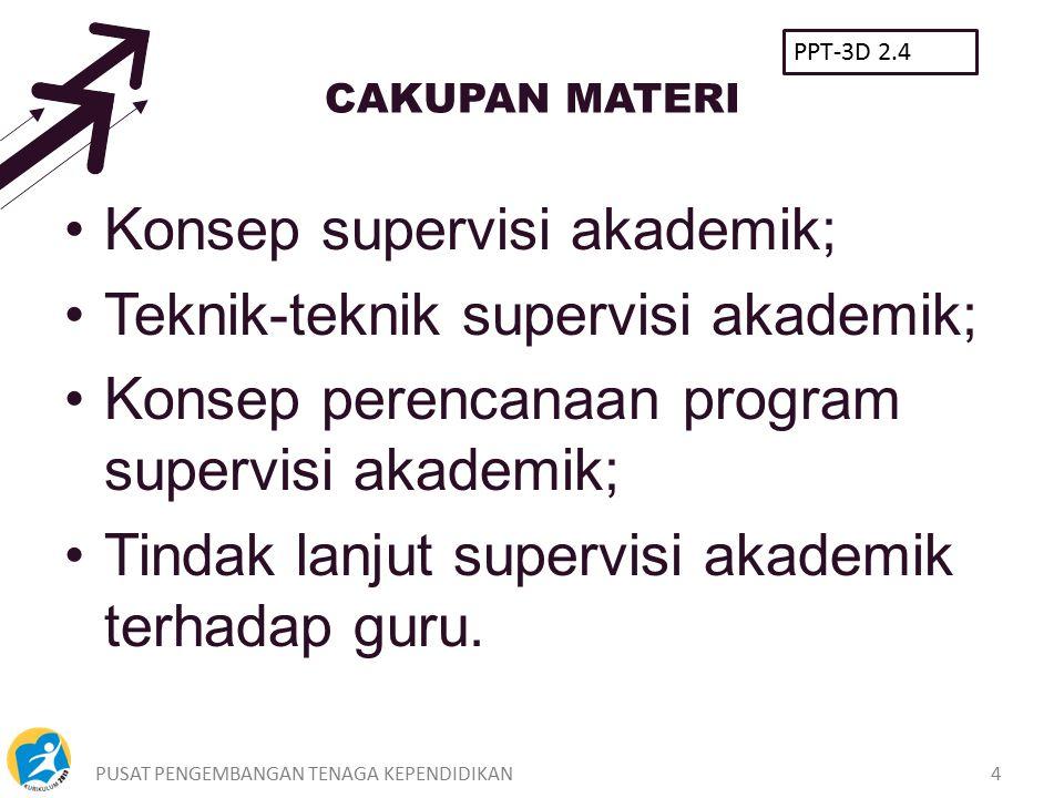 PUSAT PENGEMBANGAN TENAGA KEPENDIDIKAN4 CAKUPAN MATERI Konsep supervisi akademik; Teknik-teknik supervisi akademik; Konsep perencanaan program supervi