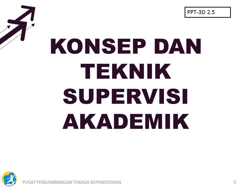 PUSAT PENGEMBANGAN TENAGA KEPENDIDIKAN5 KONSEP DAN TEKNIK SUPERVISI AKADEMIK PPT-3D 2.5