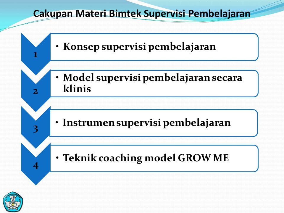 Cakupan Materi Bimtek Supervisi Pembelajaran 1 Konsep supervisi pembelajaran 2 Model supervisi pembelajaran secara klinis 3 Instrumen supervisi pembel
