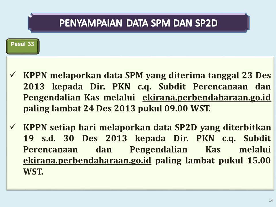 KPPN melaporkan data SPM yang diterima tanggal 23 Des 2013 kepada Dir. PKN c.q. Subdit Perencanaan dan Pengendalian Kas melalui ekirana.perbendaharaan