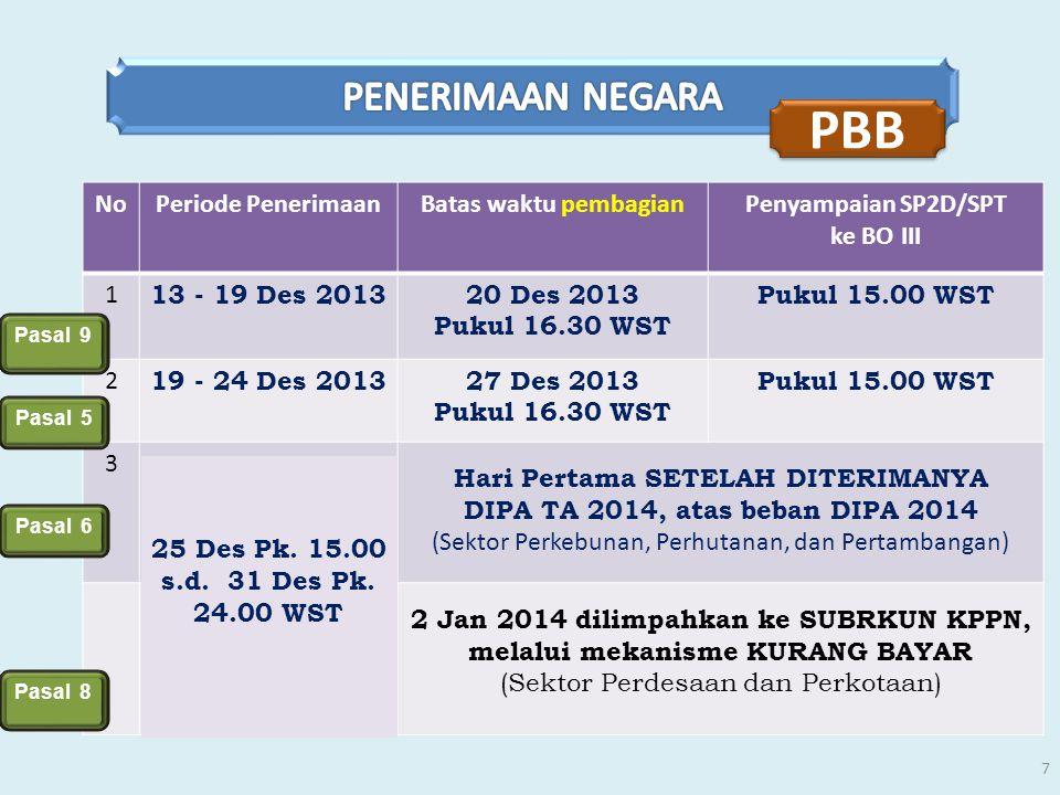NoPeriode PenerimaanBatas waktu pembagianPenyampaian SP2D/SPT ke BO III 1 13 - 19 Des 201320 Des 2013 Pukul 16.30 WST Pukul 15.00 WST 2 19 - 24 Des 20