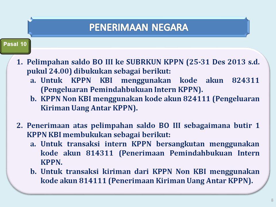 1.Pelimpahan saldo BO III ke SUBRKUN KPPN (25-31 Des 2013 s.d. pukul 24.00) dibukukan sebagai berikut: a.Untuk KPPN KBI menggunakan kode akun 824311 (