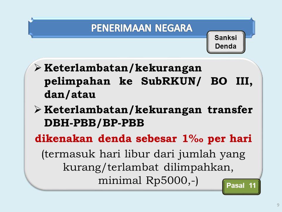  Keterlambatan/kekurangan pelimpahan ke SubRKUN/ BO III, dan/atau  Keterlambatan/kekurangan transfer DBH-PBB/BP-PBB dikenakan denda sebesar 1‰ per h