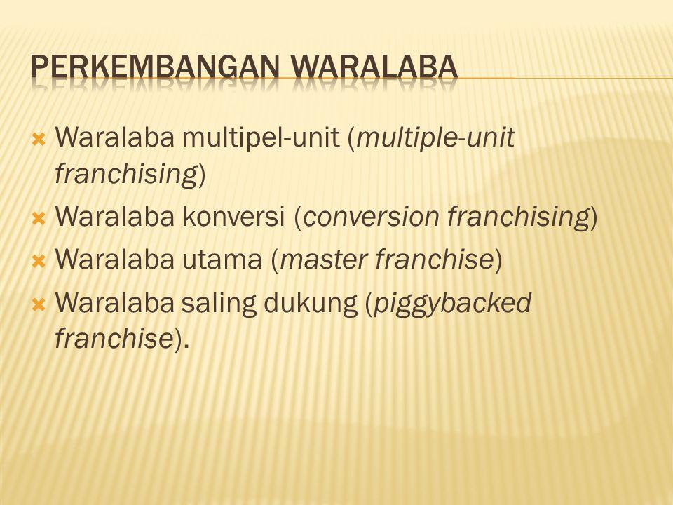 Waralaba multipel-unit (multiple-unit franchising)  Waralaba konversi (conversion franchising)  Waralaba utama (master franchise)  Waralaba salin