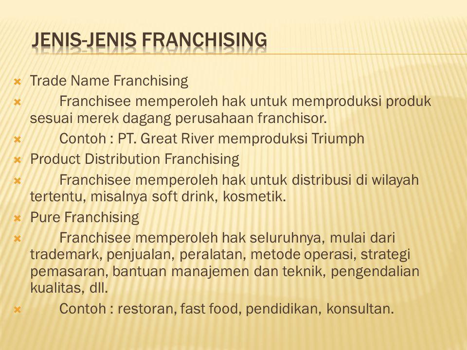  Trade Name Franchising  Franchisee memperoleh hak untuk memproduksi produk sesuai merek dagang perusahaan franchisor.  Contoh : PT. Great River me