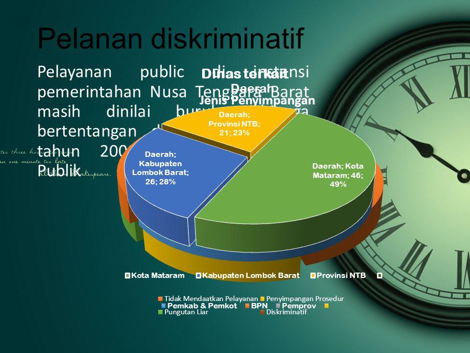 Pelanan diskriminatif Pelayanan public di instansi pemerintahan Nusa Tenggara Barat masih dinilai buruk sehingga bertentangan dengan UU no 25 tahun 20