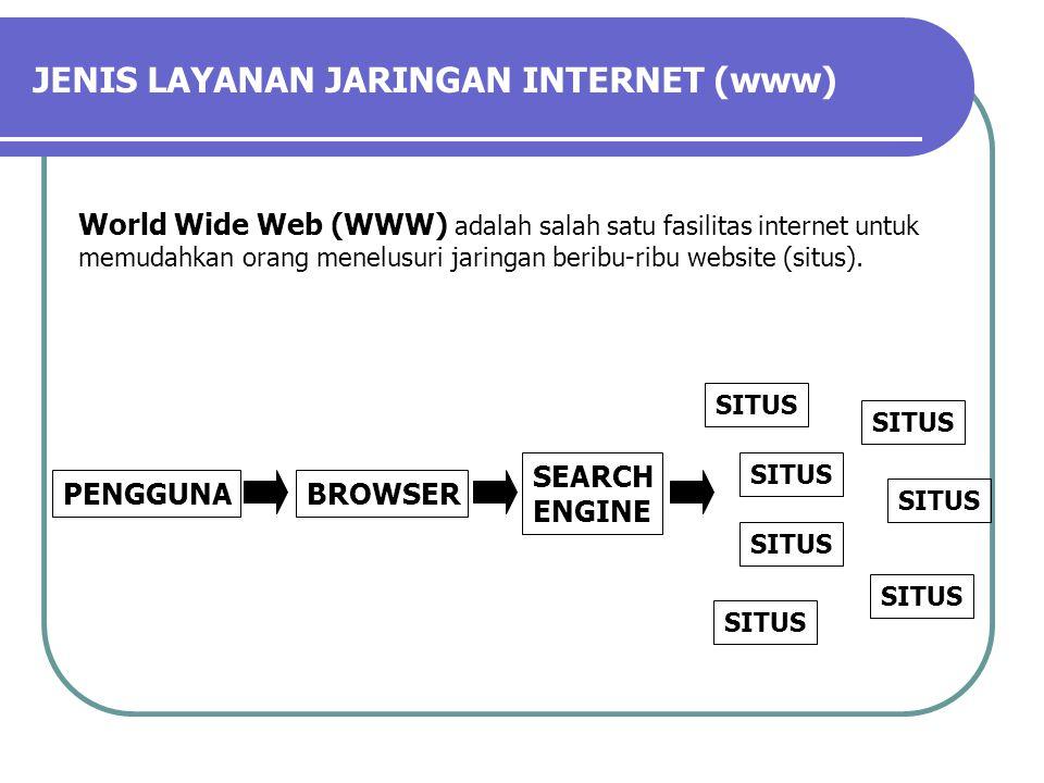 World Wide Web (WWW) adalah salah satu fasilitas internet untuk memudahkan orang menelusuri jaringan beribu-ribu website (situs).