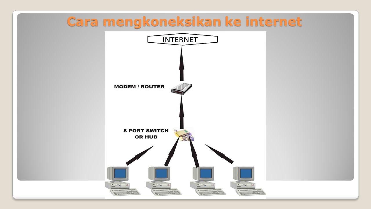 Cara mengkoneksikan ke internet