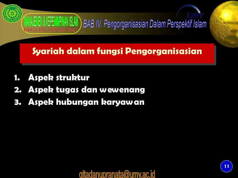 11 Syariah dalam fungsi Pengorganisasian 1.Aspek struktur 2.Aspek tugas dan wewenang 3.Aspek hubungan karyawan