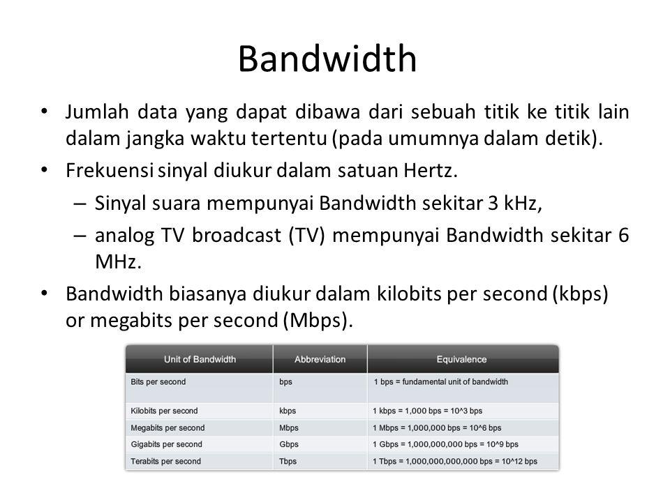 Bandwidth Jumlah data yang dapat dibawa dari sebuah titik ke titik lain dalam jangka waktu tertentu (pada umumnya dalam detik). Frekuensi sinyal diuku
