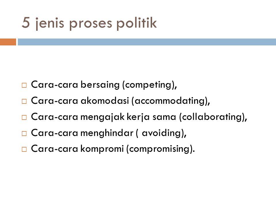 5 jenis proses politik  Cara-cara bersaing (competing),  Cara-cara akomodasi (accommodating),  Cara-cara mengajak kerja sama (collaborating),  Car